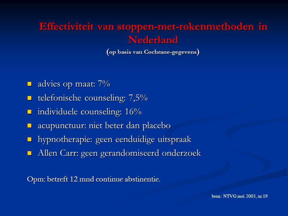 Effectiviteit van stoppen-met-rokenmethoden in Nederland ( op basis van Cochrane-gegevens ) advies op maat: 7% advies op maat: 7% telefonische counsel