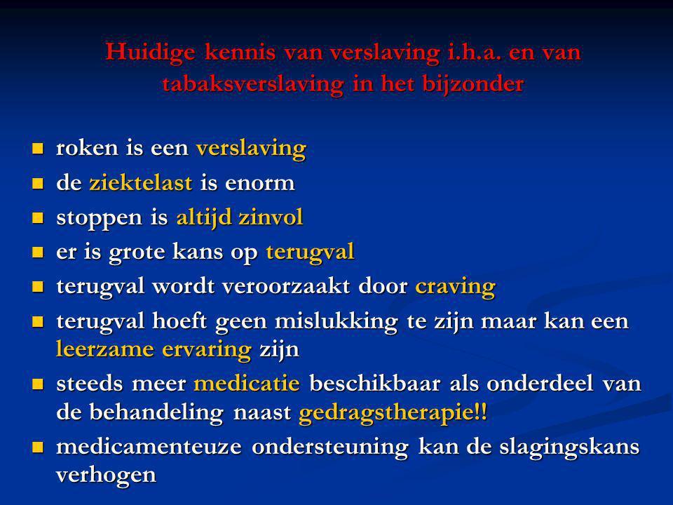 Huidige kennis van verslaving i.h.a. en van tabaksverslaving in het bijzonder roken is een verslaving roken is een verslaving de ziektelast is enorm d
