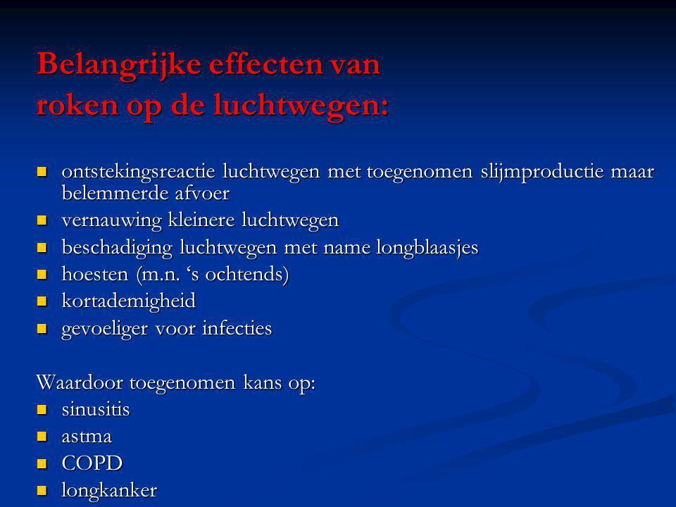 Belangrijke effecten van roken op de luchtwegen: ontstekingsreactie luchtwegen met toegenomen slijmproductie maar belemmerde afvoer ontstekingsreactie