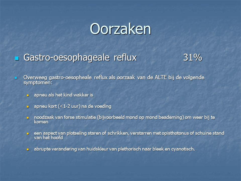 Oorzaken Gastro-oesophageale reflux 31% Gastro-oesophageale reflux 31% Overweeg gastro-oesopheale reflux als oorzaak van de ALTE bij de volgende sympt