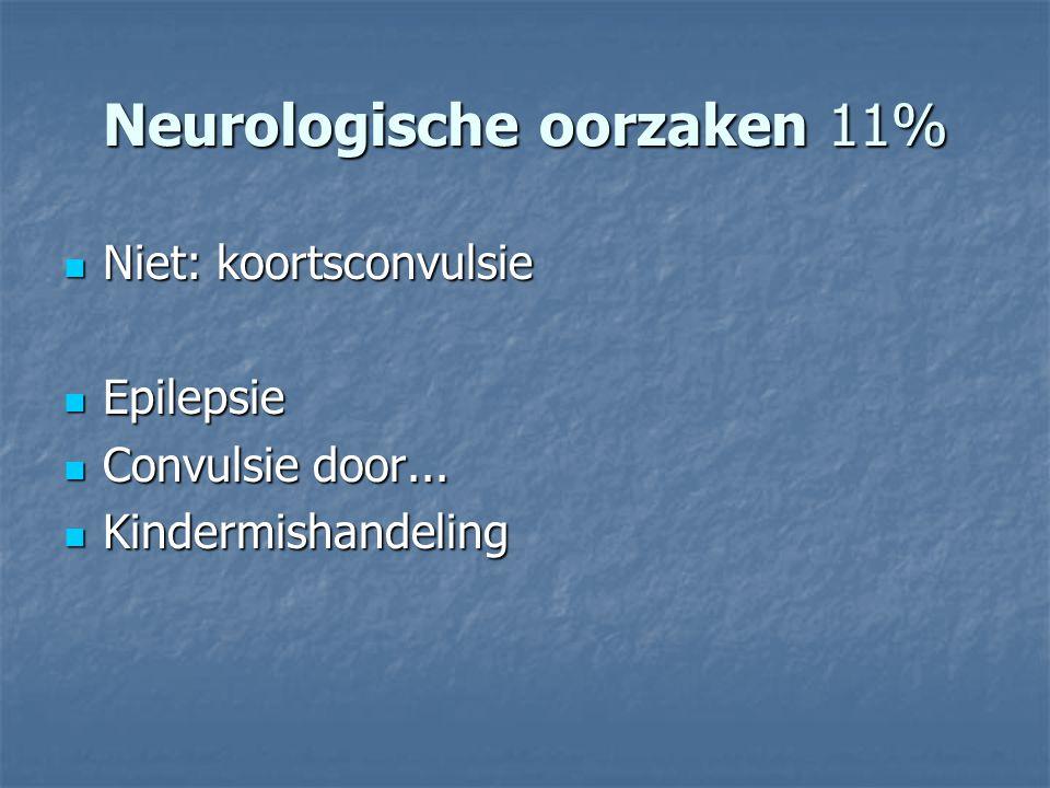 Neurologische oorzaken 11% Niet: koortsconvulsie Niet: koortsconvulsie Epilepsie Epilepsie Convulsie door... Convulsie door... Kindermishandeling Kind