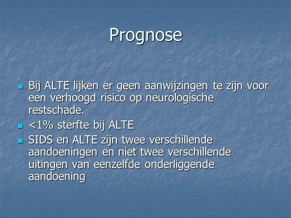 Prognose Bij ALTE lijken er geen aanwijzingen te zijn voor een verhoogd risico op neurologische restschade. Bij ALTE lijken er geen aanwijzingen te zi