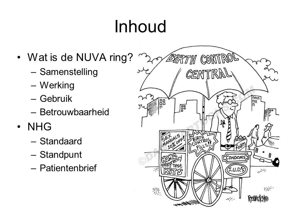 Inhoud Wat is de NUVA ring? –Samenstelling –Werking –Gebruik –Betrouwbaarheid NHG –Standaard –Standpunt –Patientenbrief