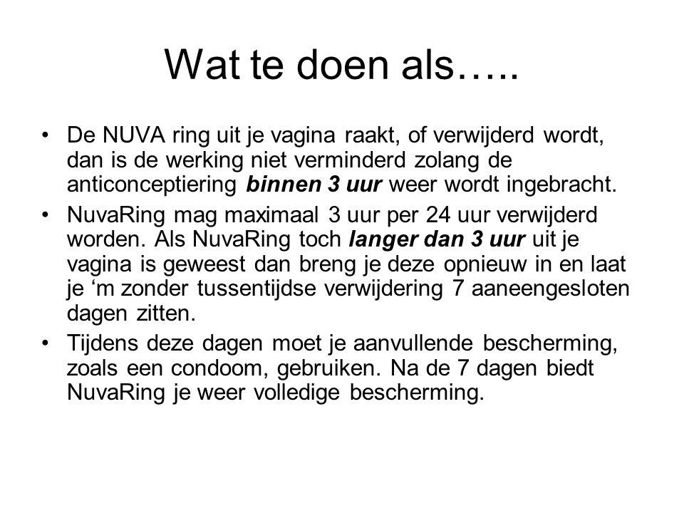 Wat te doen als….. De NUVA ring uit je vagina raakt, of verwijderd wordt, dan is de werking niet verminderd zolang de anticonceptiering binnen 3 uur w