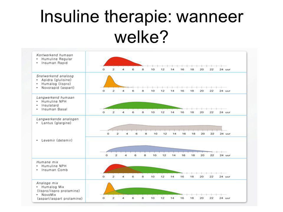 Insuline therapie: wanneer welke?