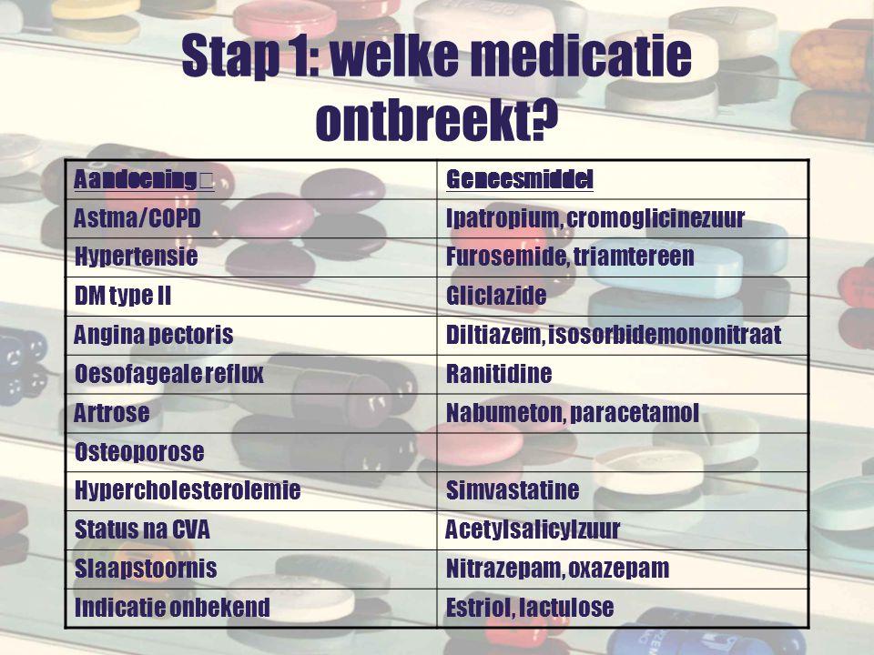 Stap 1: welke medicatie ontbreekt? AandoeningGeneesmiddel Astma/COPDIpatropium, cromoglicinezuur HypertensieFurosemide, triamtereen DM type IIGliclazi