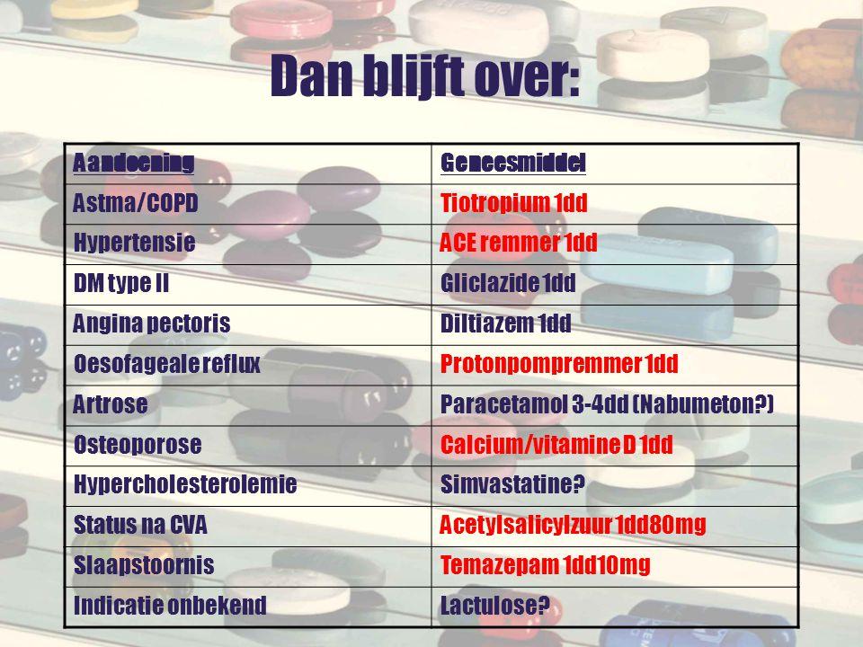 Dan blijft over: AandoeningGeneesmiddel Astma/COPDTiotropium 1dd HypertensieACE remmer 1dd DM type IIGliclazide 1dd Angina pectorisDiltiazem 1dd Oesof