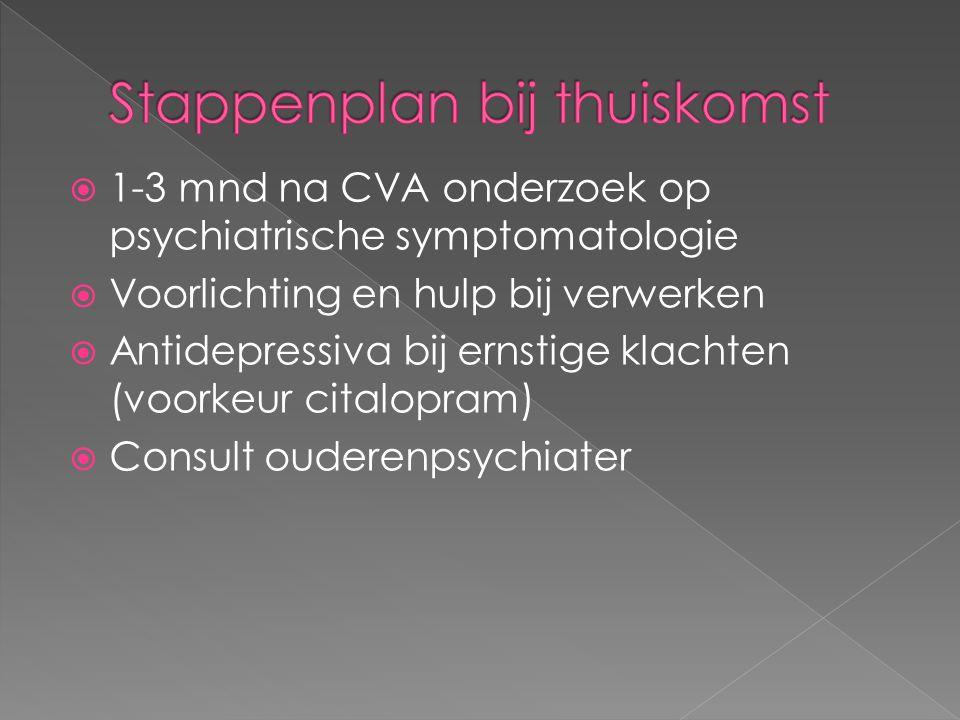  1-3 mnd na CVA onderzoek op psychiatrische symptomatologie  Voorlichting en hulp bij verwerken  Antidepressiva bij ernstige klachten (voorkeur citalopram)  Consult ouderenpsychiater