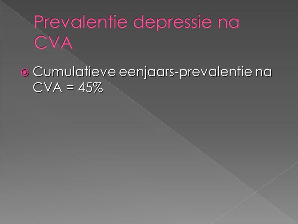  Cumulatieve eenjaars-prevalentie na CVA = 45%