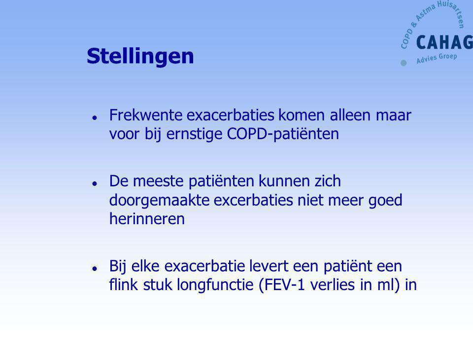 Stellingen l Frekwente exacerbaties komen alleen maar voor bij ernstige COPD-patiënten l De meeste patiënten kunnen zich doorgemaakte excerbaties niet