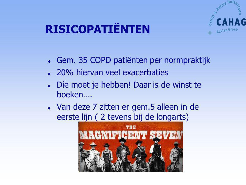 RISICOPATIËNTEN l Gem. 35 COPD patiënten per normpraktijk l 20% hiervan veel exacerbaties l Díe moet je hebben! Daar is de winst te boeken…. l Van dez