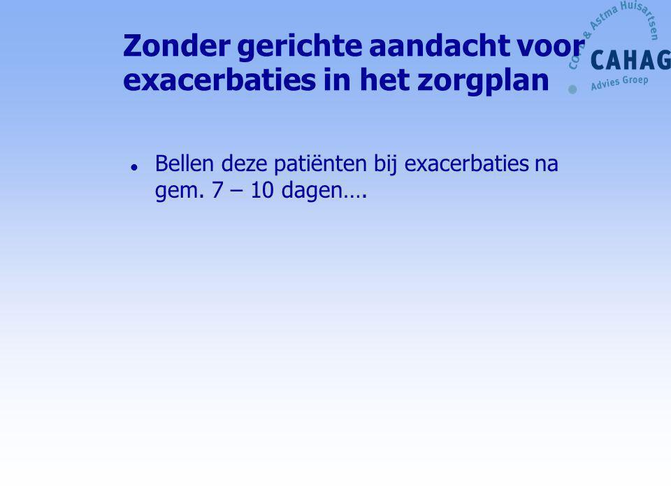 Zonder gerichte aandacht voor exacerbaties in het zorgplan l Bellen deze patiënten bij exacerbaties na gem. 7 – 10 dagen….