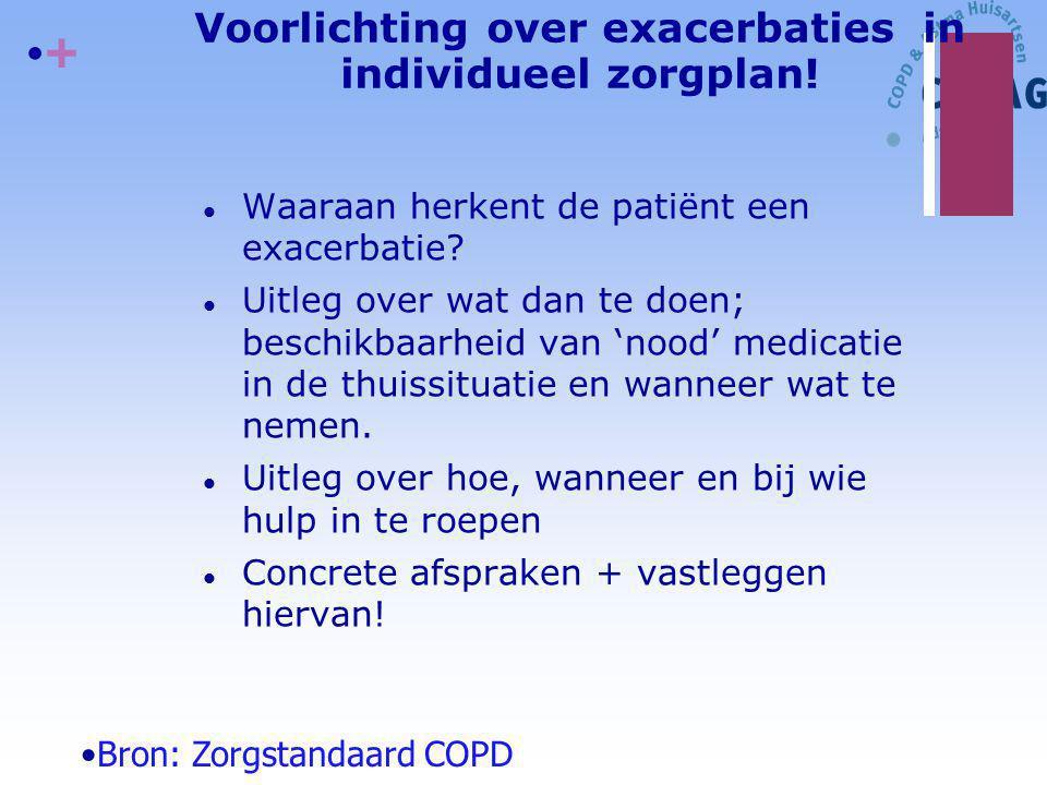 + Voorlichting over exacerbaties in individueel zorgplan! l Waaraan herkent de patiënt een exacerbatie? l Uitleg over wat dan te doen; beschikbaarheid