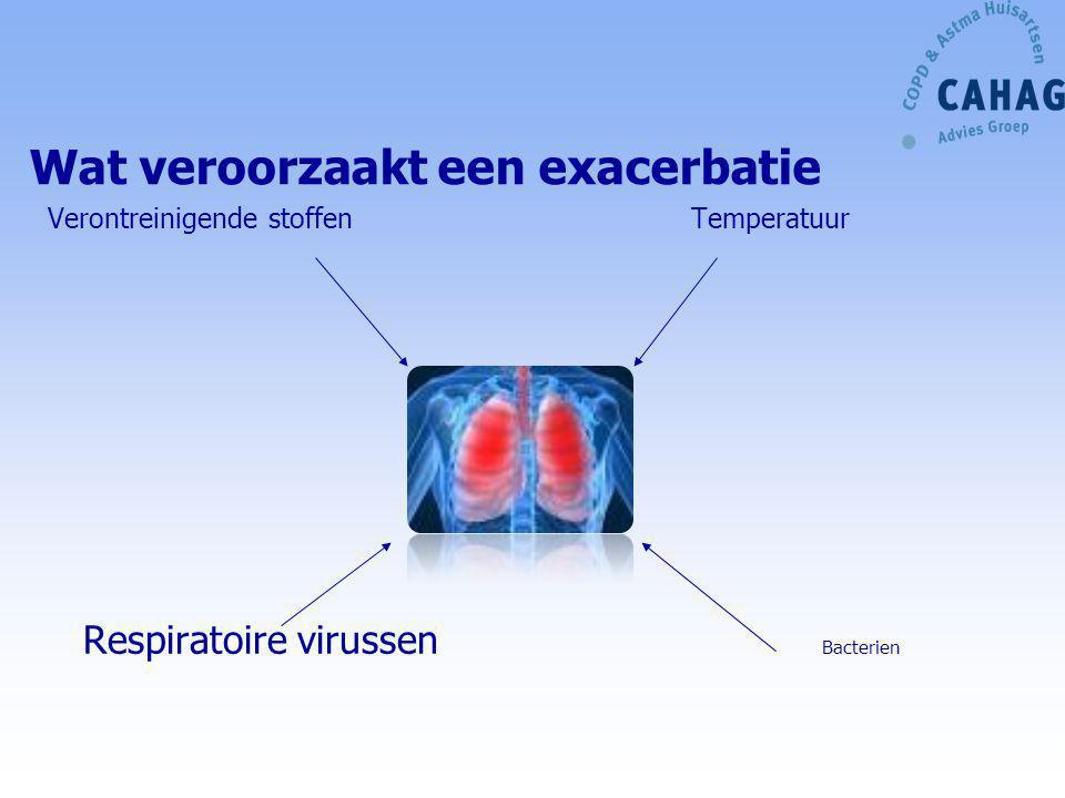 Wat veroorzaakt een exacerbatie Verontreinigende stoffen Temperatuur Respiratoire virussen Bacterien