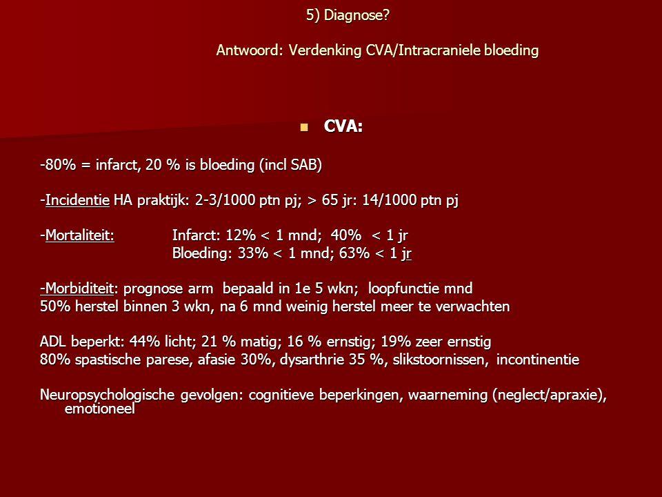 5) Diagnose? Antwoord: Verdenking CVA/Intracraniele bloeding CVA: CVA: -80% = infarct, 20 % is bloeding (incl SAB) -Incidentie HA praktijk: 2-3/1000 p