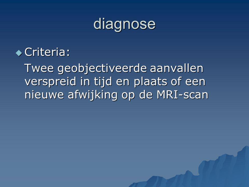 diagnose  Criteria: Twee geobjectiveerde aanvallen verspreid in tijd en plaats of een nieuwe afwijking op de MRI-scan
