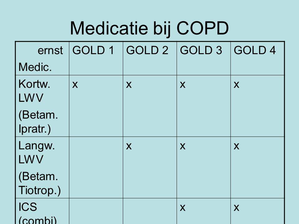 Medicatie bij COPD ernst Medic.GOLD 1GOLD 2GOLD 3GOLD 4 Kortw.