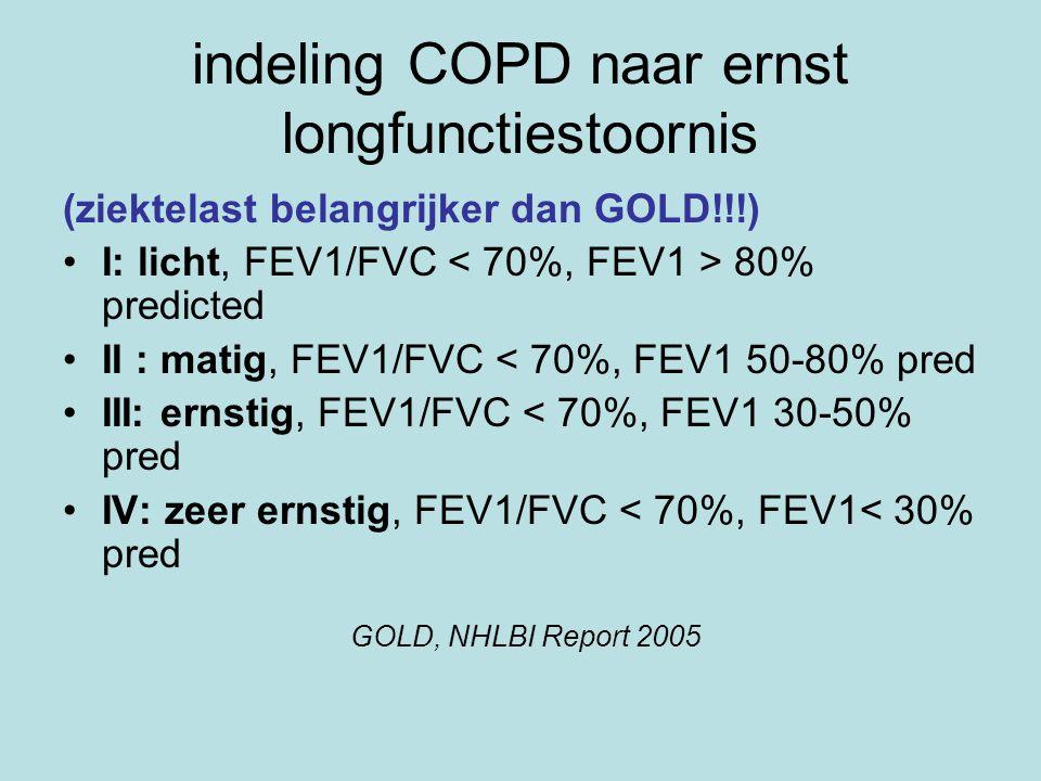 indeling COPD naar ernst longfunctiestoornis (ziektelast belangrijker dan GOLD!!!) I: licht, FEV1/FVC 80% predicted II : matig, FEV1/FVC < 70%, FEV1 5