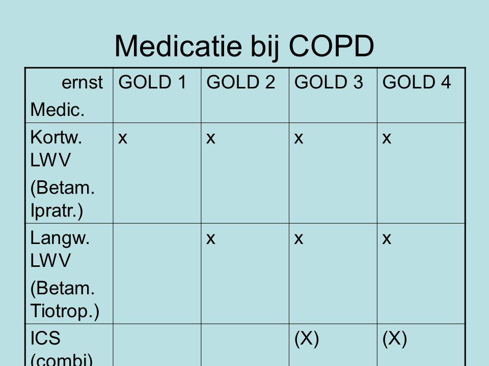 Medicatie bij COPD ernst Medic. GOLD 1GOLD 2GOLD 3GOLD 4 Kortw. LWV (Betam. Ipratr.) xxxx Langw. LWV (Betam. Tiotrop.) xxx ICS (combi) (X) O2O2 x