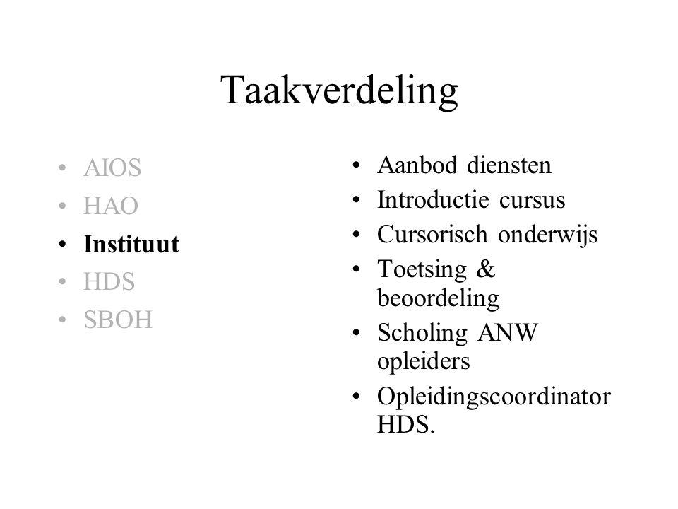 Taakverdeling AIOS HAO Instituut HDS SBOH Aanbod diensten Introductie cursus Cursorisch onderwijs Toetsing & beoordeling Scholing ANW opleiders Opleid