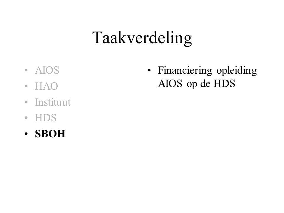 Taakverdeling AIOS HAO Instituut HDS SBOH Financiering opleiding AIOS op de HDS