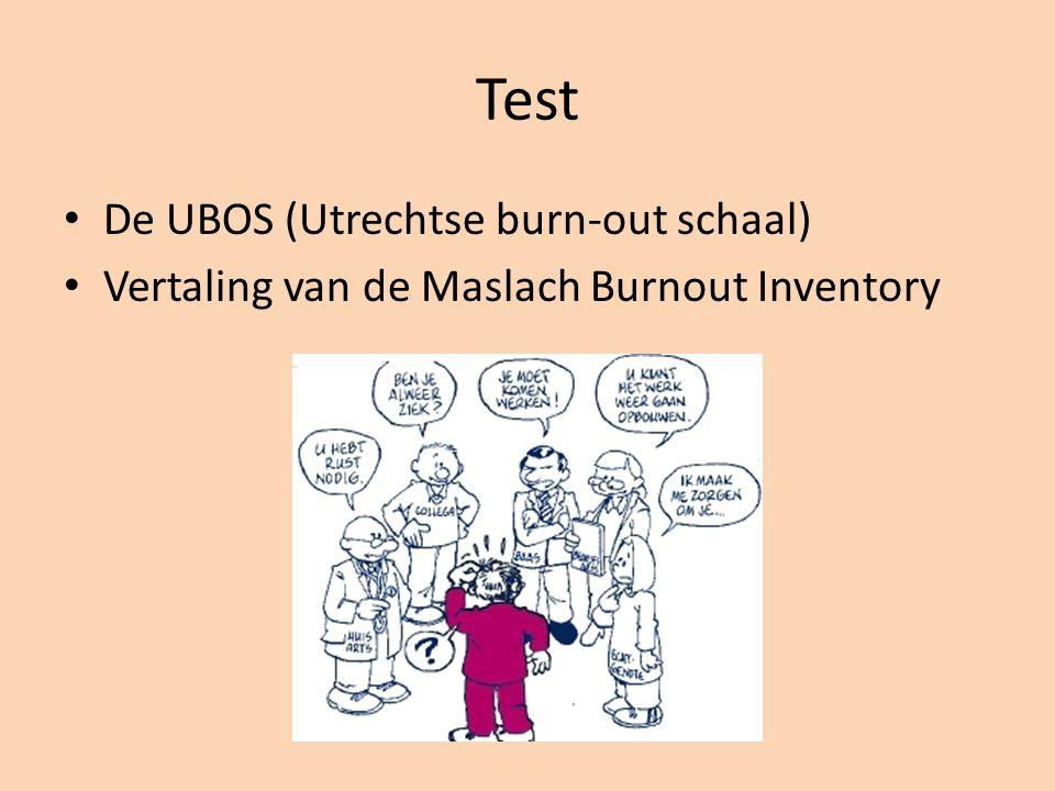 Test De UBOS (Utrechtse burn-out schaal) Vertaling van de Maslach Burnout Inventory