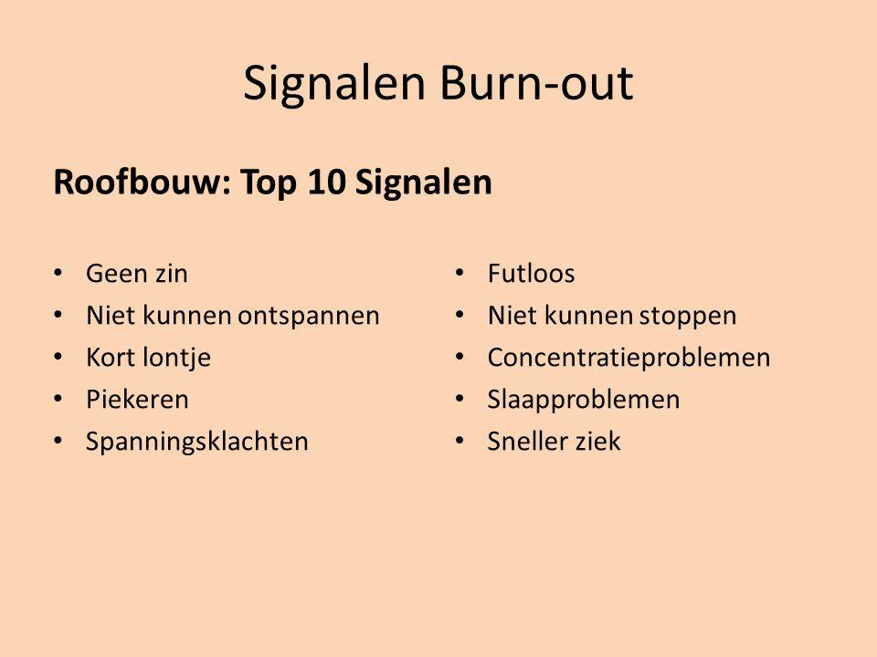 Signalen Burn-out Roofbouw: Top 10 Signalen Geen zin Niet kunnen ontspannen Kort lontje Piekeren Spanningsklachten Futloos Niet kunnen stoppen Concent