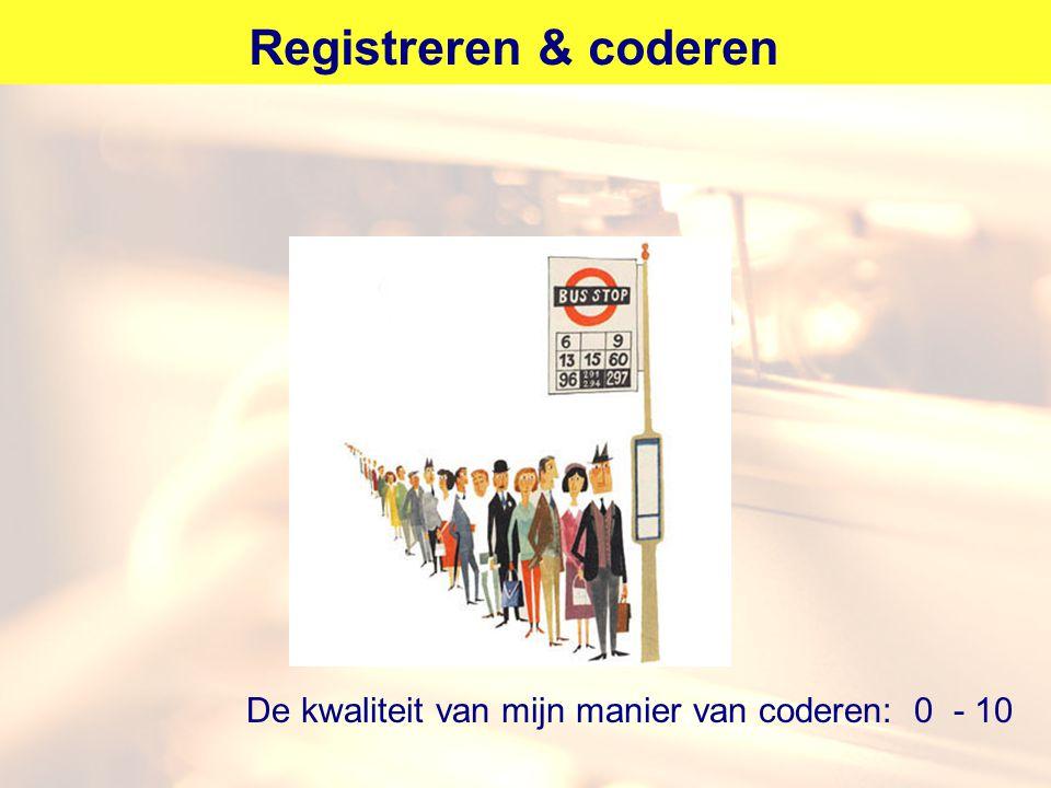 ICPC-vragen w.willems@vumc.nl www.anh-vumc.nl