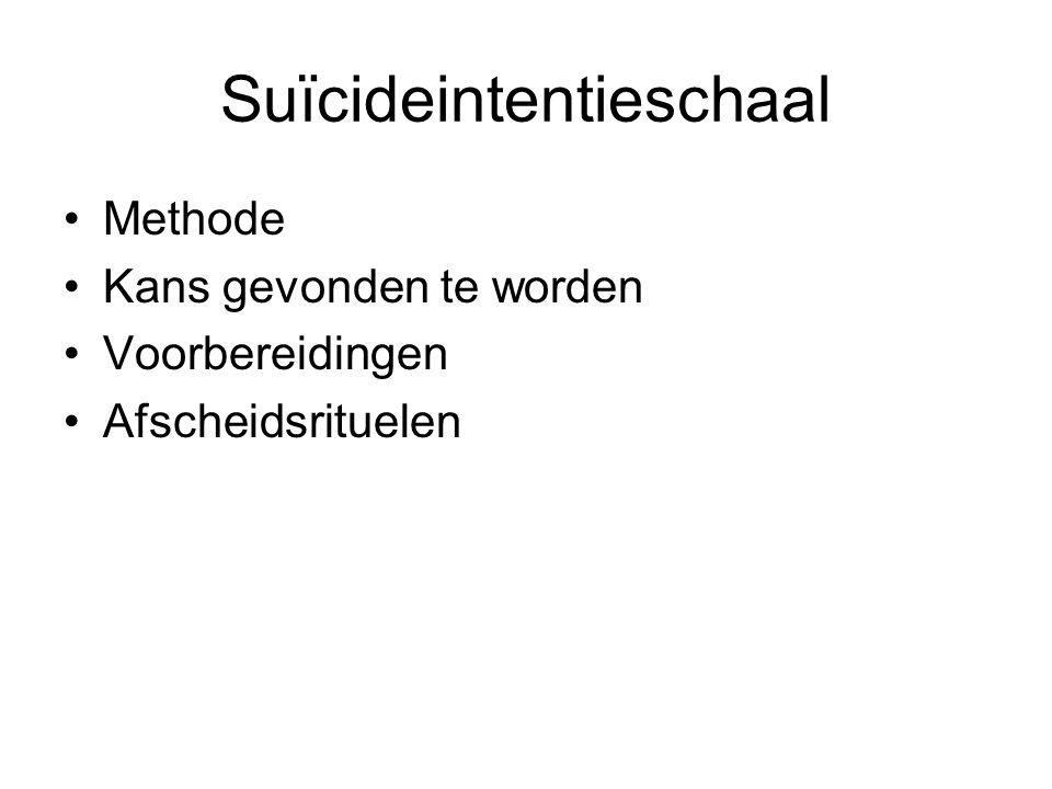 Suïcideintentieschaal Methode Kans gevonden te worden Voorbereidingen Afscheidsrituelen