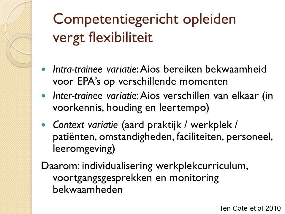 Competentiegericht opleiden vergt flexibiliteit Intra-trainee variatie: Aios bereiken bekwaamheid voor EPA's op verschillende momenten Inter-trainee variatie: Aios verschillen van elkaar (in voorkennis, houding en leertempo) Context variatie (aard praktijk / werkplek / patiënten, omstandigheden, faciliteiten, personeel, leeromgeving) Daarom: individualisering werkplekcurriculum, voortgangsgesprekken en monitoring bekwaamheden Ten Cate et al 2010