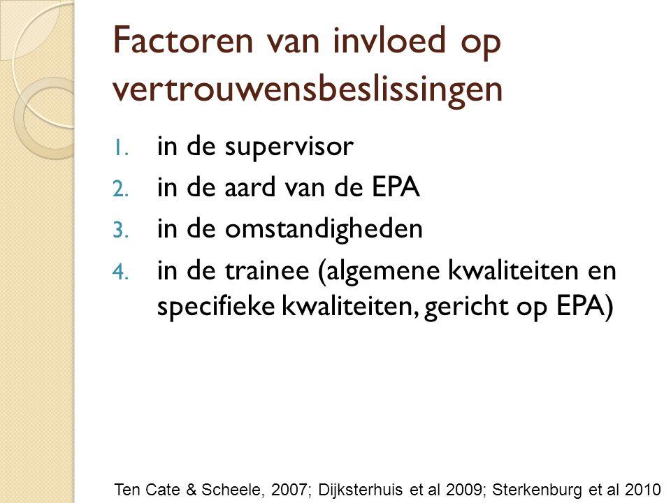 Factoren van invloed op vertrouwensbeslissingen 1. in de supervisor 2. in de aard van de EPA 3. in de omstandigheden 4. in de trainee (algemene kwalit