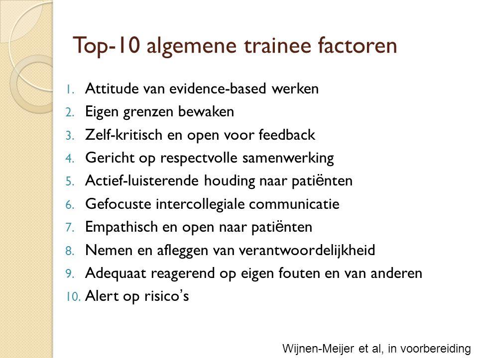 Top-10 algemene trainee factoren 1. Attitude van evidence-based werken 2. Eigen grenzen bewaken 3. Zelf-kritisch en open voor feedback 4. Gericht op r
