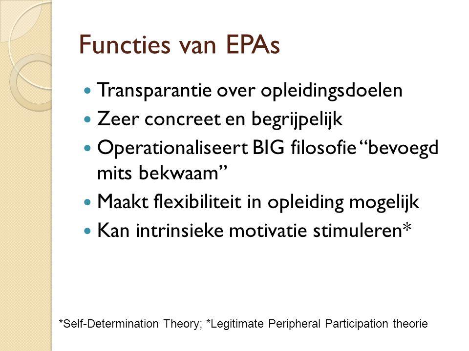 Functies van EPAs Transparantie over opleidingsdoelen Zeer concreet en begrijpelijk Operationaliseert BIG filosofie bevoegd mits bekwaam Maakt flexibiliteit in opleiding mogelijk Kan intrinsieke motivatie stimuleren* *Self-Determination Theory; *Legitimate Peripheral Participation theorie