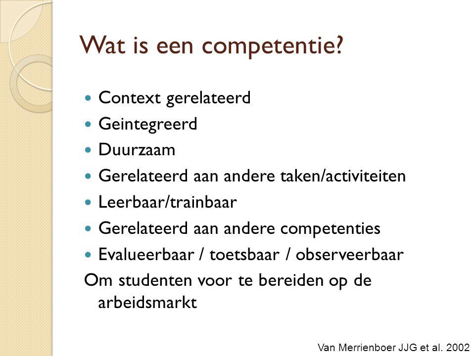 Wat is een competentie? Context gerelateerd Geintegreerd Duurzaam Gerelateerd aan andere taken/activiteiten Leerbaar/trainbaar Gerelateerd aan andere
