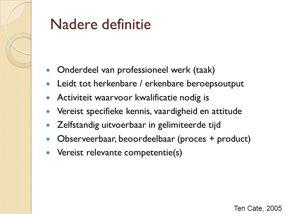 Nadere definitie Onderdeel van professioneel werk (taak) Leidt tot herkenbare / erkenbare beroepsoutput Activiteit waarvoor kwalificatie nodig is Vere