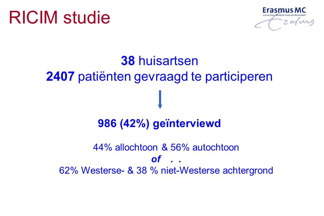 RICIM studie 38 huisartsen 2407 patiënten gevraagd te participeren 44% allochtoon & 56% autochtoon of.. 62% Westerse- & 38 % niet-Westerse achtergrond