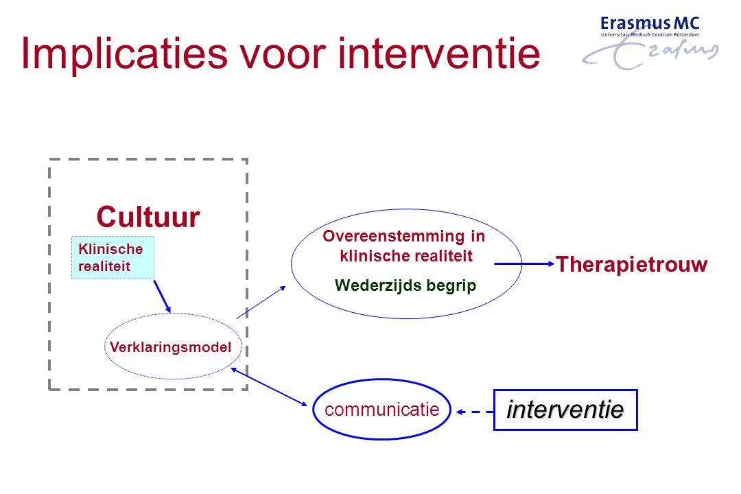 Cultuur Therapietrouw Klinische realiteit Overeenstemming in klinische realiteit Wederzijds begrip Verklaringsmodel communicatie interventie Implicati