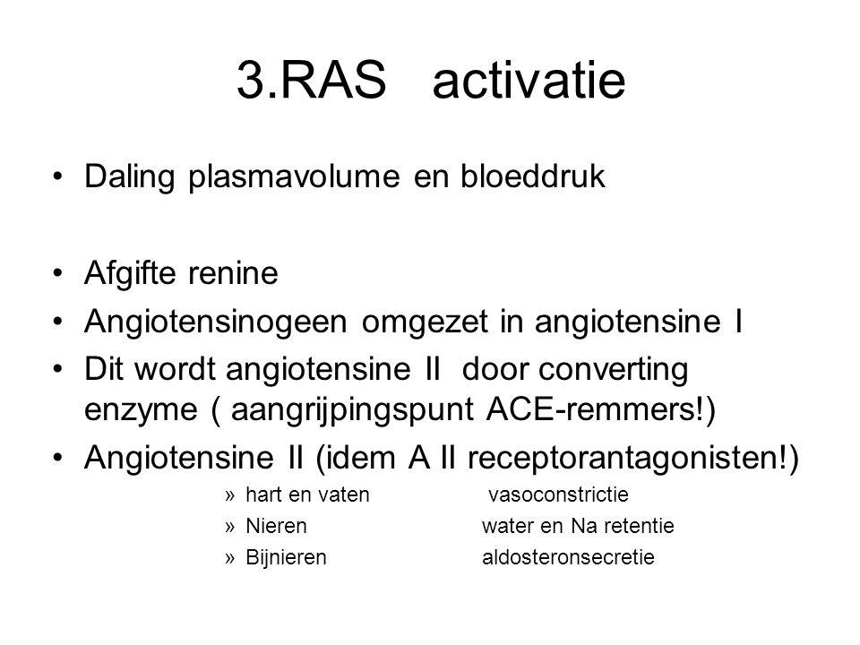 3.RAS activatie Daling plasmavolume en bloeddruk Afgifte renine Angiotensinogeen omgezet in angiotensine I Dit wordt angiotensine II door converting e