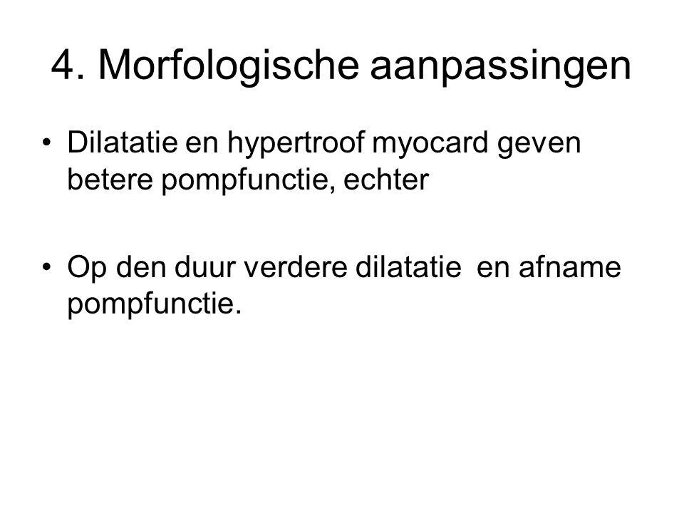 4. Morfologische aanpassingen Dilatatie en hypertroof myocard geven betere pompfunctie, echter Op den duur verdere dilatatie en afname pompfunctie.