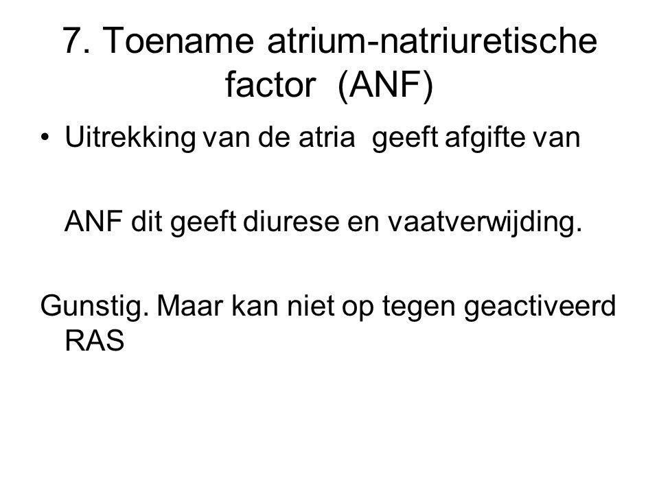 7. Toename atrium-natriuretische factor (ANF) Uitrekking van de atria geeft afgifte van ANF dit geeft diurese en vaatverwijding. Gunstig. Maar kan nie