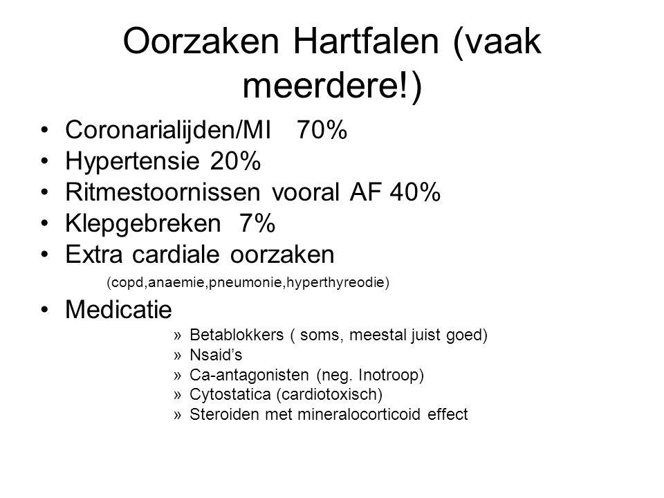 Oorzaken Hartfalen (vaak meerdere!) Coronarialijden/MI 70% Hypertensie 20% Ritmestoornissen vooral AF 40% Klepgebreken 7% Extra cardiale oorzaken (cop
