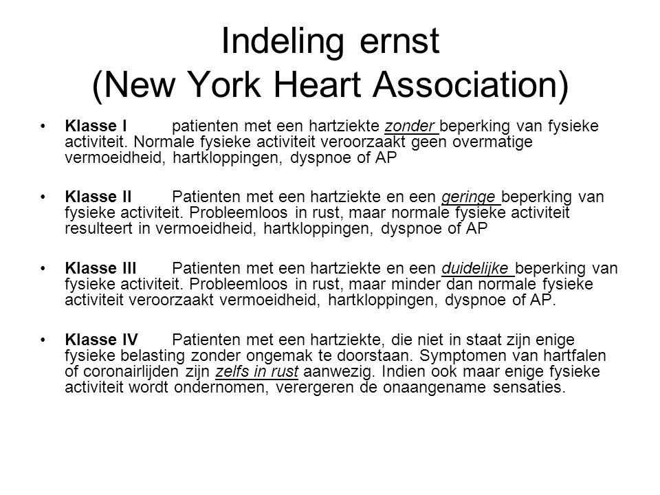 Indeling ernst (New York Heart Association) Klasse Ipatienten met een hartziekte zonder beperking van fysieke activiteit. Normale fysieke activiteit v