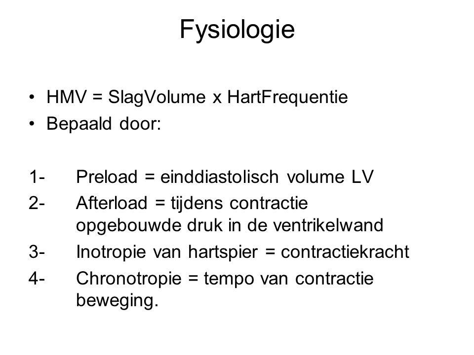 Fysiologie HMV = SlagVolume x HartFrequentie Bepaald door: 1-Preload = einddiastolisch volume LV 2-Afterload = tijdens contractie opgebouwde druk in d
