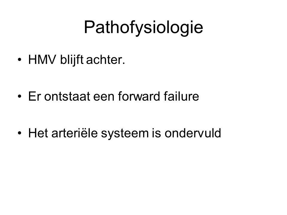 Pathofysiologie HMV blijft achter. Er ontstaat een forward failure Het arteriële systeem is ondervuld