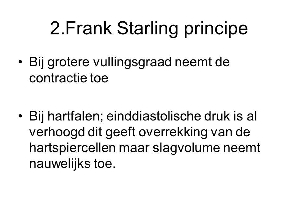 2.Frank Starling principe Bij grotere vullingsgraad neemt de contractie toe Bij hartfalen; einddiastolische druk is al verhoogd dit geeft overrekking