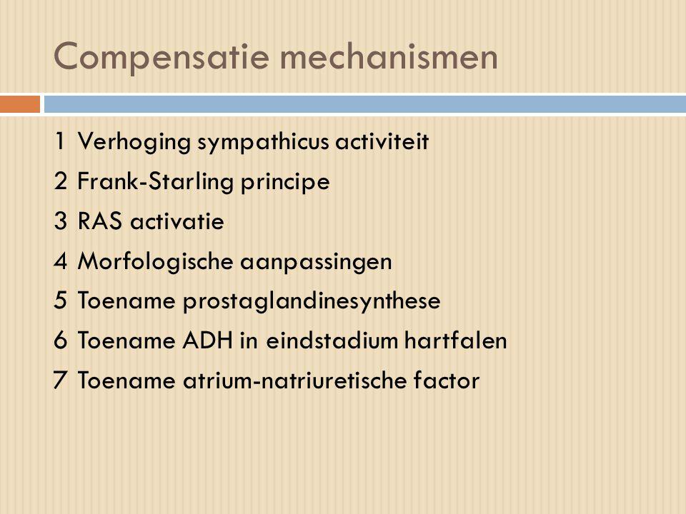 Compensatie mechanismen 1Verhoging sympathicus activiteit 2Frank-Starling principe 3RAS activatie 4Morfologische aanpassingen 5Toename prostaglandines
