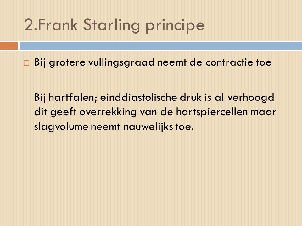 2.Frank Starling principe  Bij grotere vullingsgraad neemt de contractie toe Bij hartfalen; einddiastolische druk is al verhoogd dit geeft overrekkin