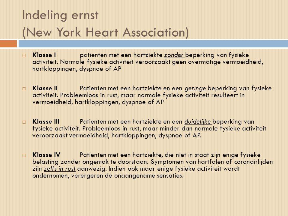 Indeling ernst (New York Heart Association)  Klasse Ipatienten met een hartziekte zonder beperking van fysieke activiteit. Normale fysieke activiteit