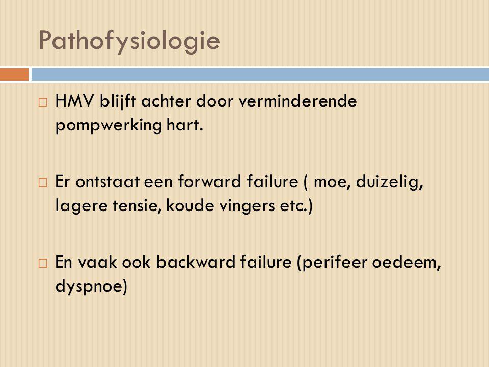 Pathofysiologie  HMV blijft achter door verminderende pompwerking hart.  Er ontstaat een forward failure ( moe, duizelig, lagere tensie, koude vinge