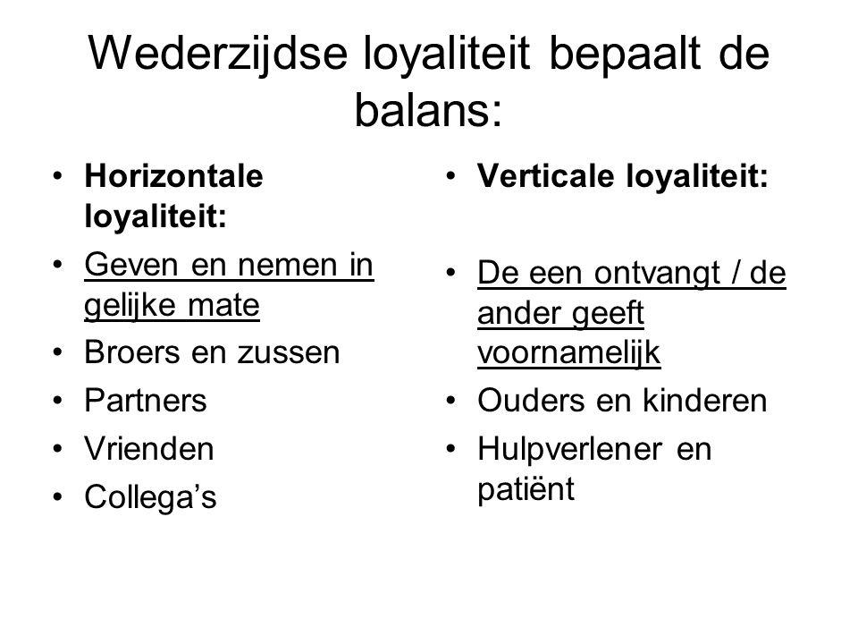 Wederzijdse loyaliteit bepaalt de balans: Horizontale loyaliteit: Geven en nemen in gelijke mate Broers en zussen Partners Vrienden Collega's Vertical